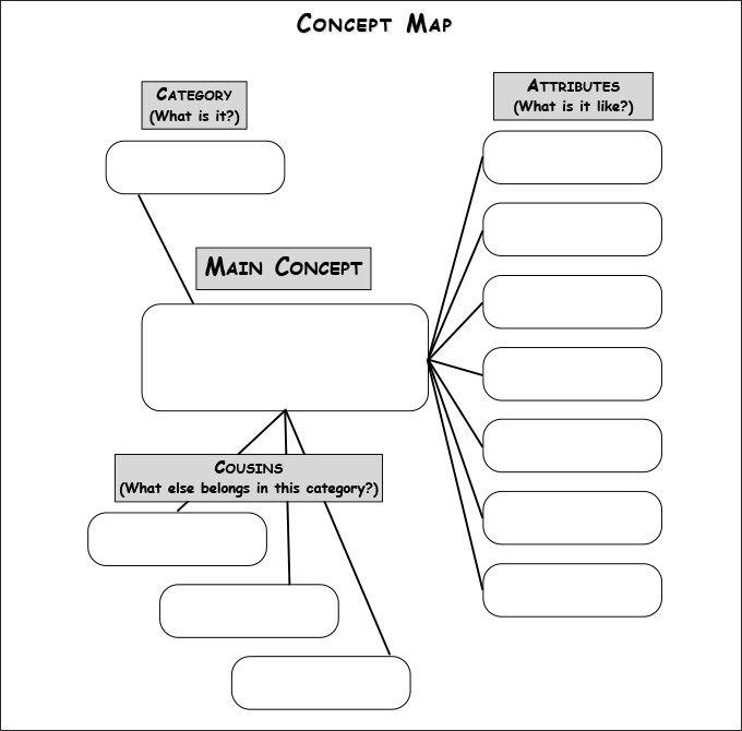 10 Amazing Mind Map Templates For Kids Pdf Doc Concept