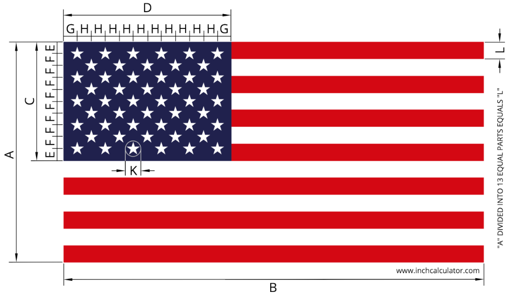 American Flag Size Proportions Calculator Inch Calculator American Flag Sizes American Flag Wood American Flag
