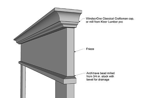 Components of window trim. Closer view of top.   Window ...
