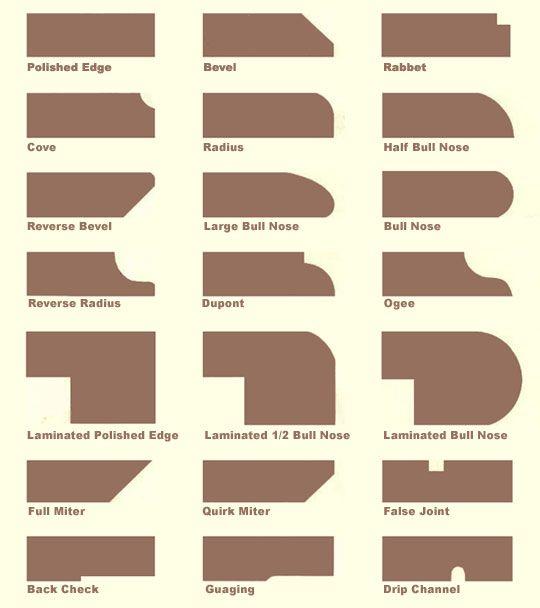 Installation Tips For Glass Tile And Stone Tile Quartz