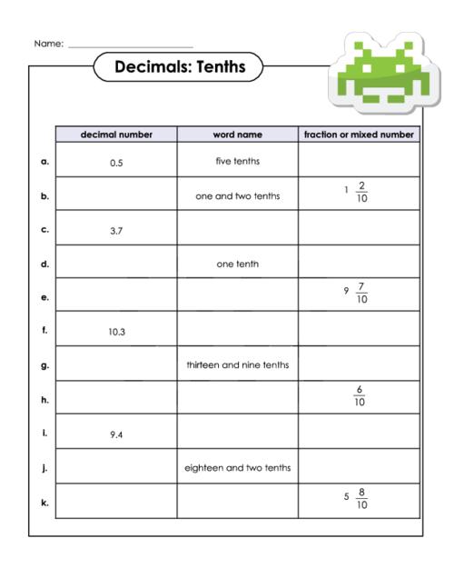 Tenths Decimal Chart Kidspressmagazine Com Decimals Worksheets For Kids Fractions