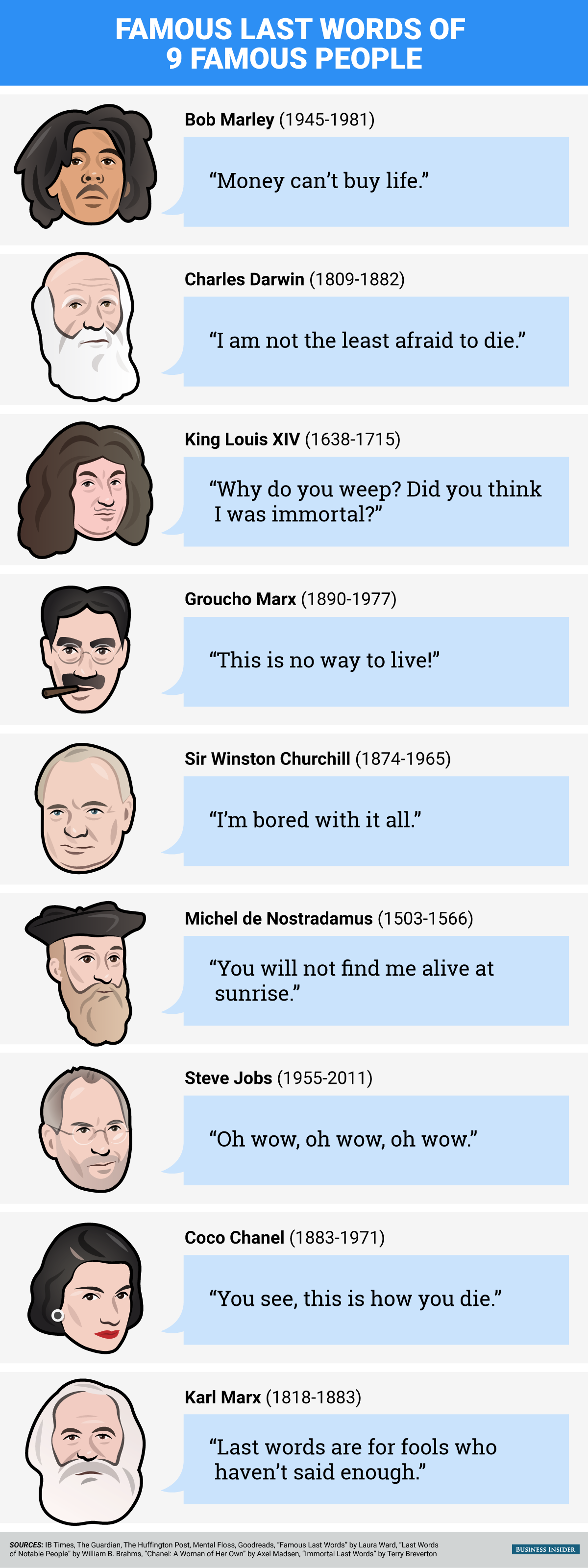 Strange Things 9 Famous People Said Right Before They Died Famous Book Quotes Famous People Celebrities Quotes By Famous People