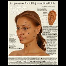 cosmetic acupuncture points - Google Search | Facial ...