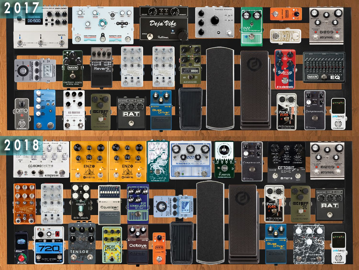 Reddit's top pedals, voted by redditors  | Gear! in 2019 | Music