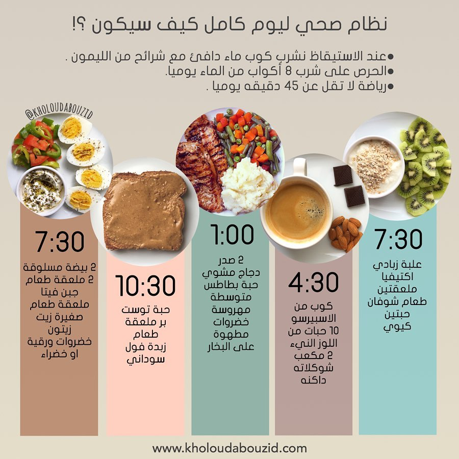 L O D Y خلود أبوزيد On Instagram السلام عليكم ورحمة الله وبركاته ثبت لكم هايلايت جديد اسمه انظمتي جمعت Healty Food Health Facts Food Workout Food