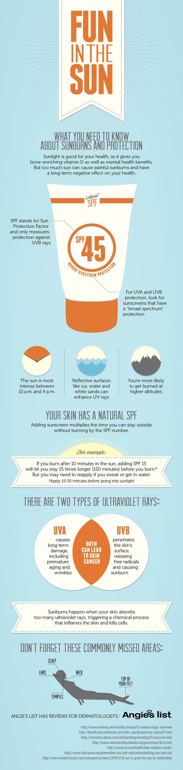 Fun in the Sun: Protecting Your Skin for Sunburns and Skin Cancer (INFOGRAPHIC)