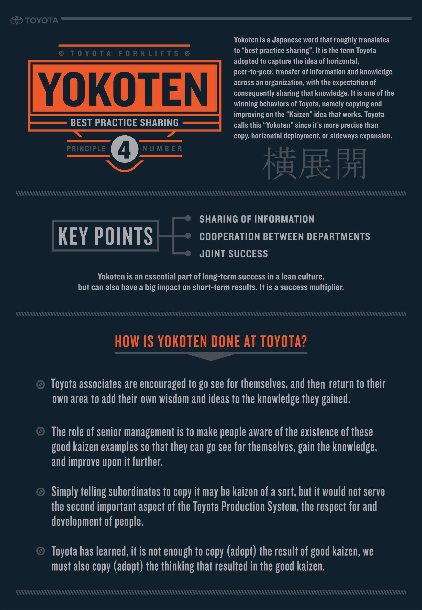 yokoten infographic