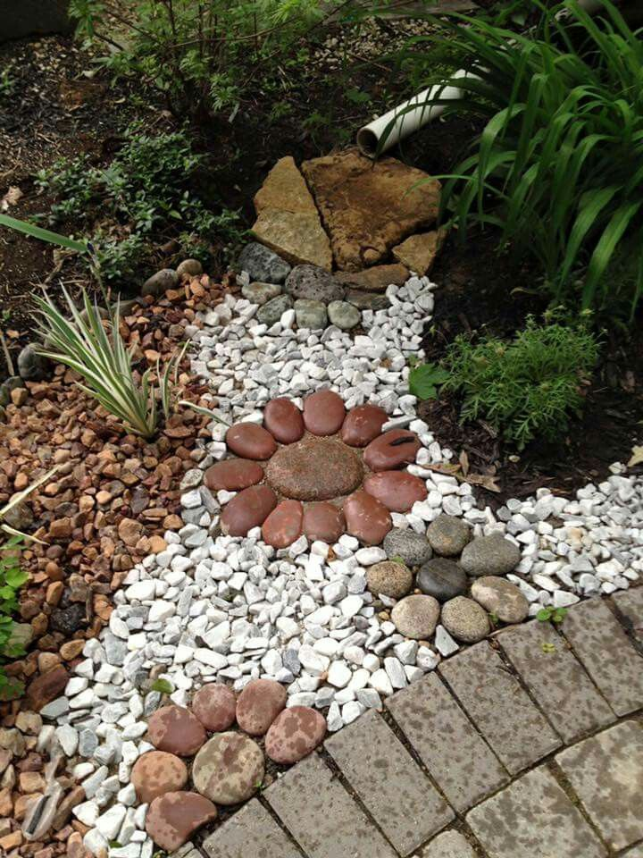 Pin By Elizabeth Riordan On Outdoor Decor Rock Garden