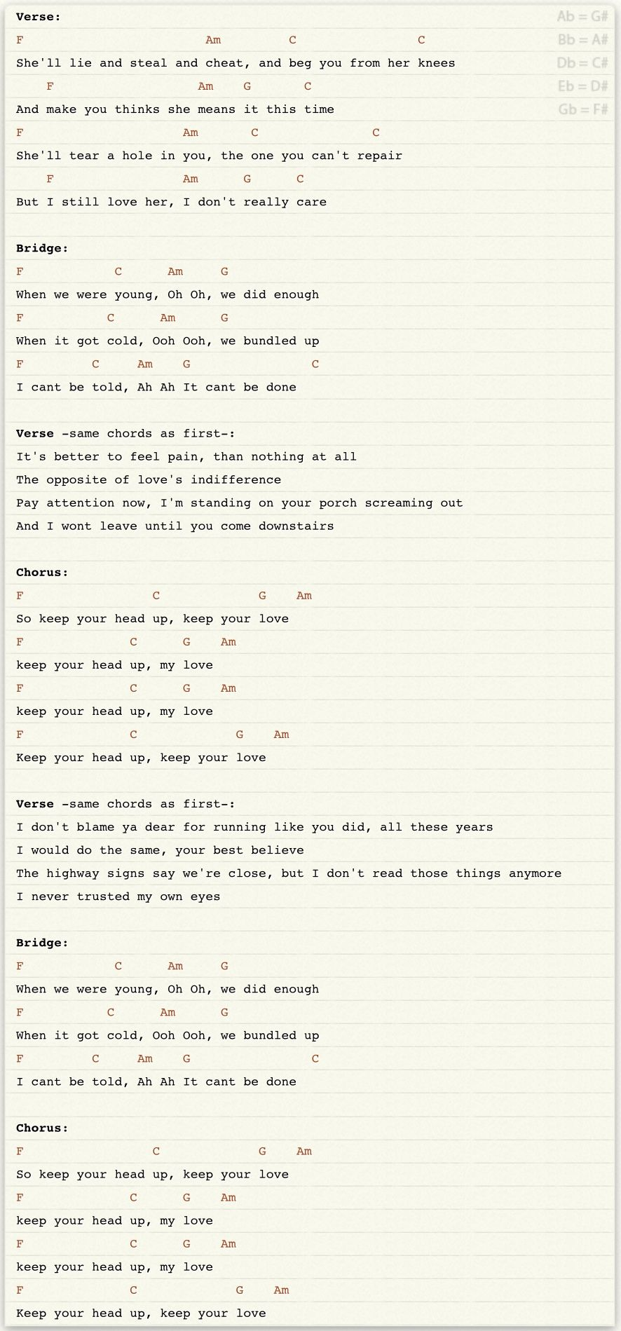 Somebody To Love Guitar Chords Justin Bieber idea gallery