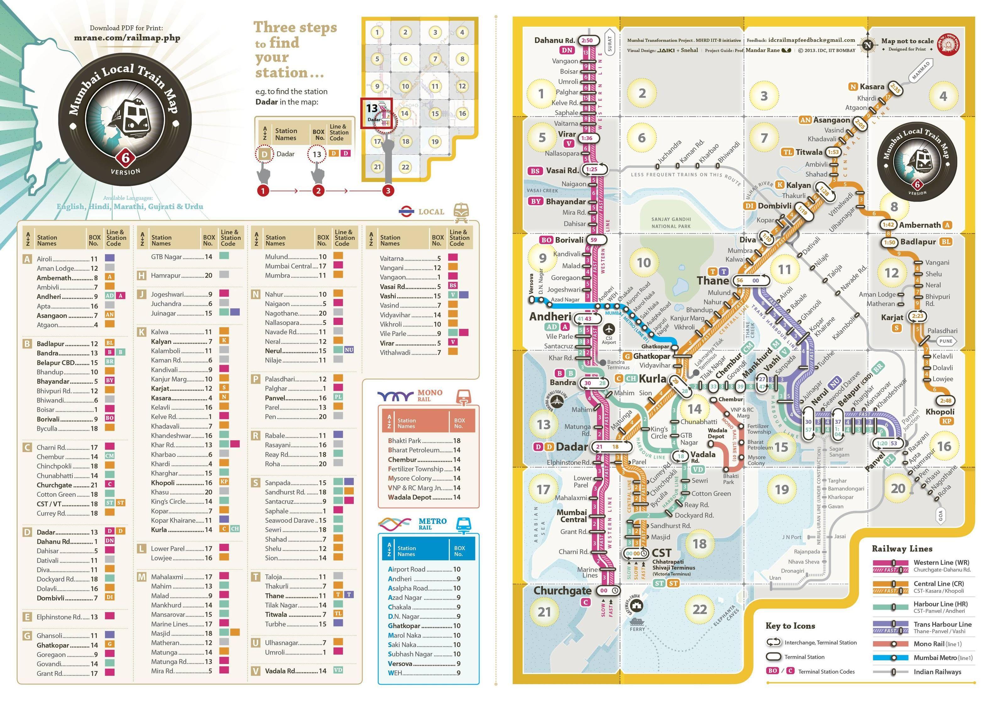 Transit Network Of Mumbai Metro Map Mumbai Metro Mumbai Map