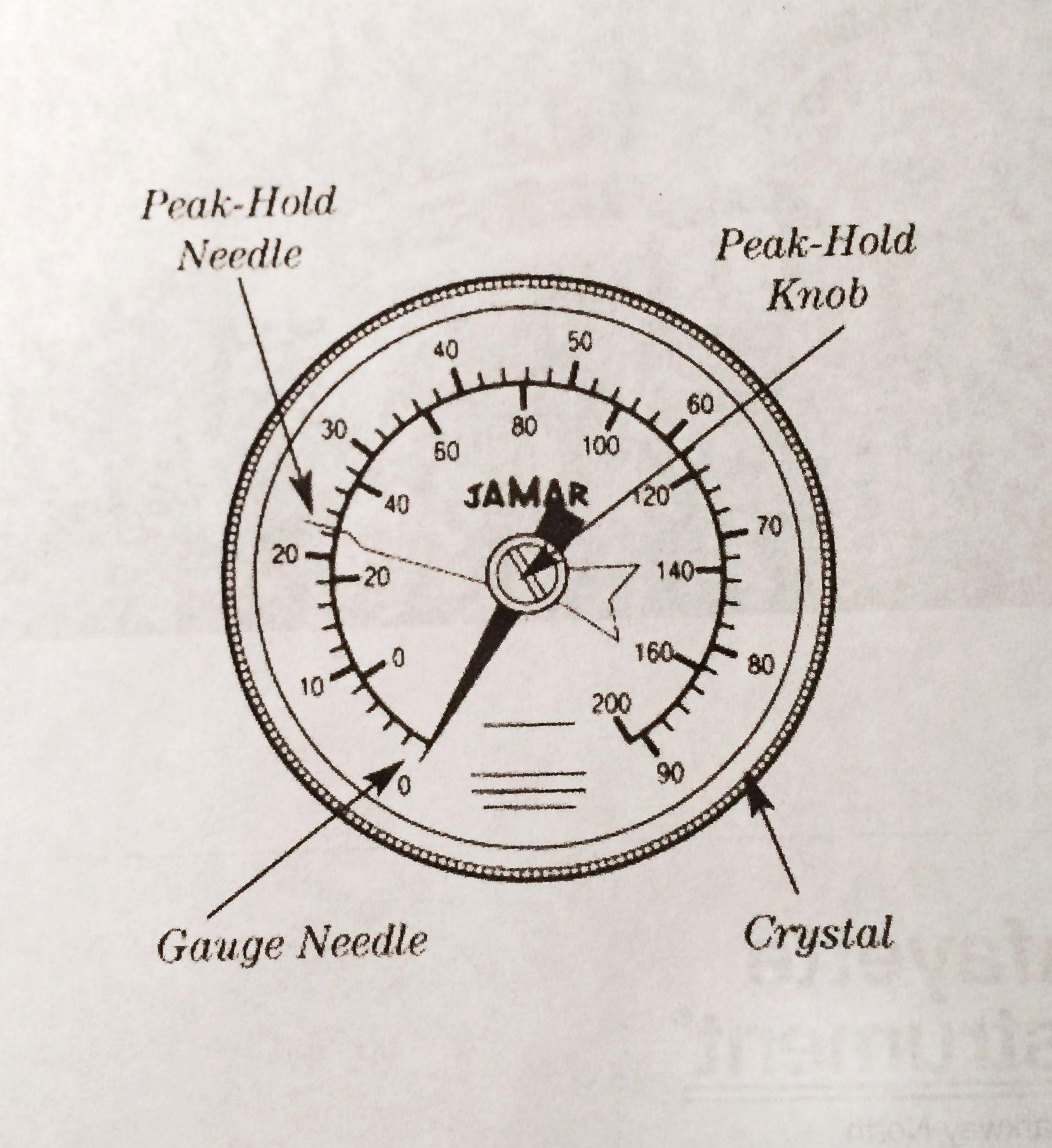 Dynamometer Grip Strength Chart Pounds : Jamar hand dynamometer display dynamometers pinterest