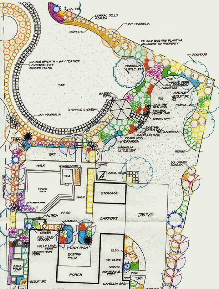 Beautiful Backyard Garden Plans Home & Garden Design