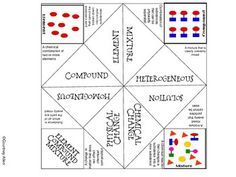 Elements, Compounds, and Mixtures Cootie Catcher | Chemistry ...