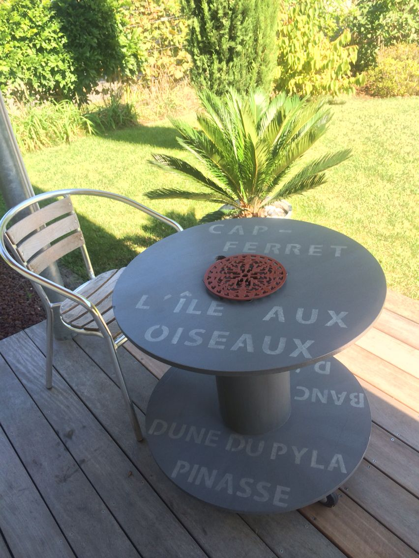 Touret relook en table ext rieur id es pour la maison for Table exterieur diy