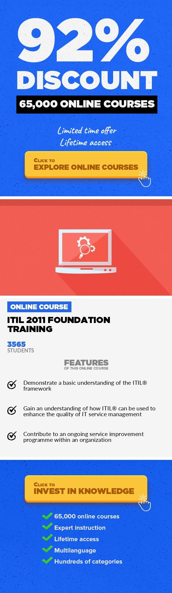 Itil 2011 Foundation Training It Certification It Software