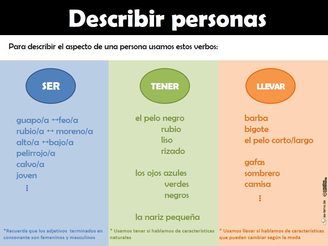 verbos para describir la apariencia de una persona en español   A1 ...