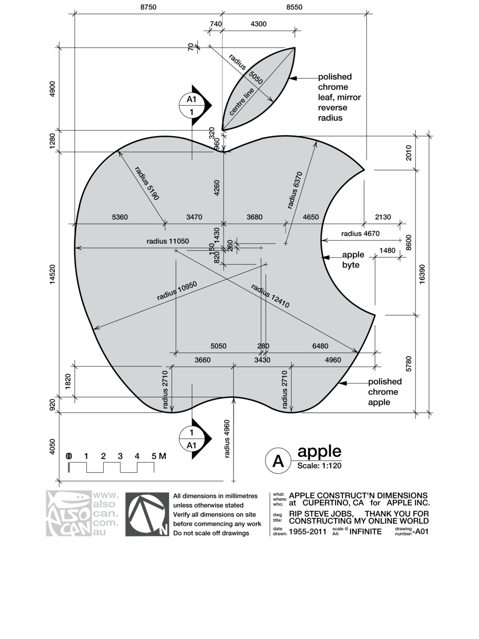 apple logo explanation graphic design logo construction Margins in Logo Style Guide Margins in Logo Style Guide