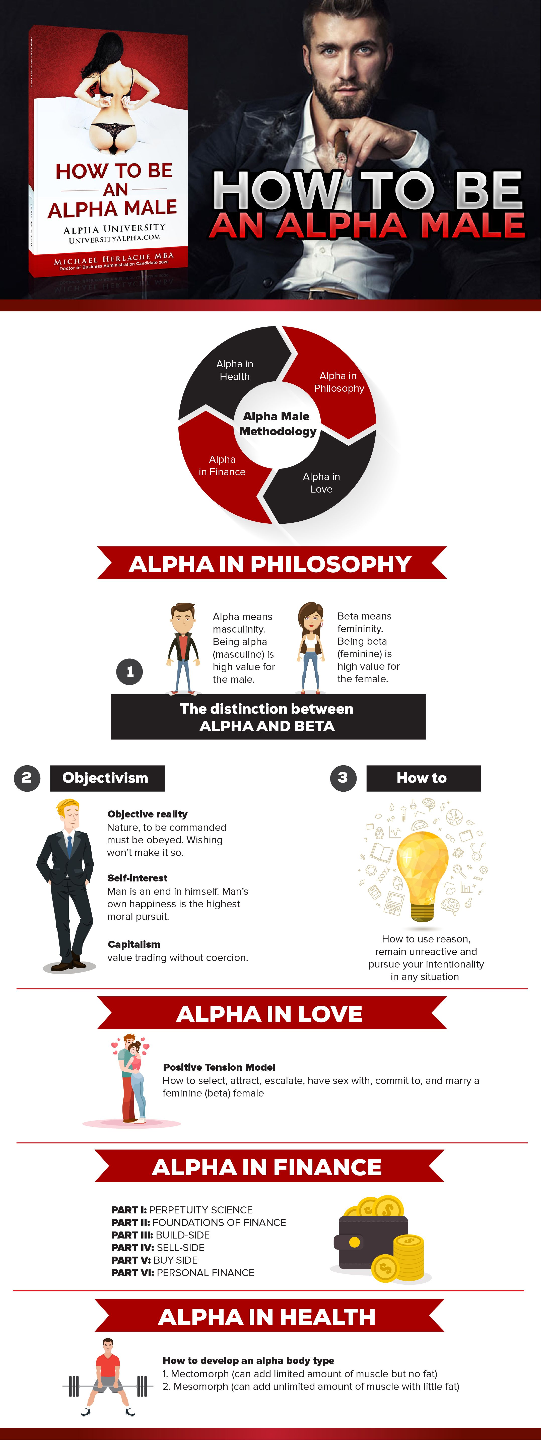 alpha male dating characteristics