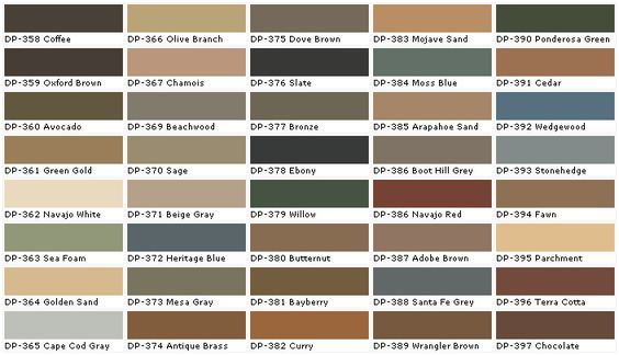 Behr Deck Over Color Chart