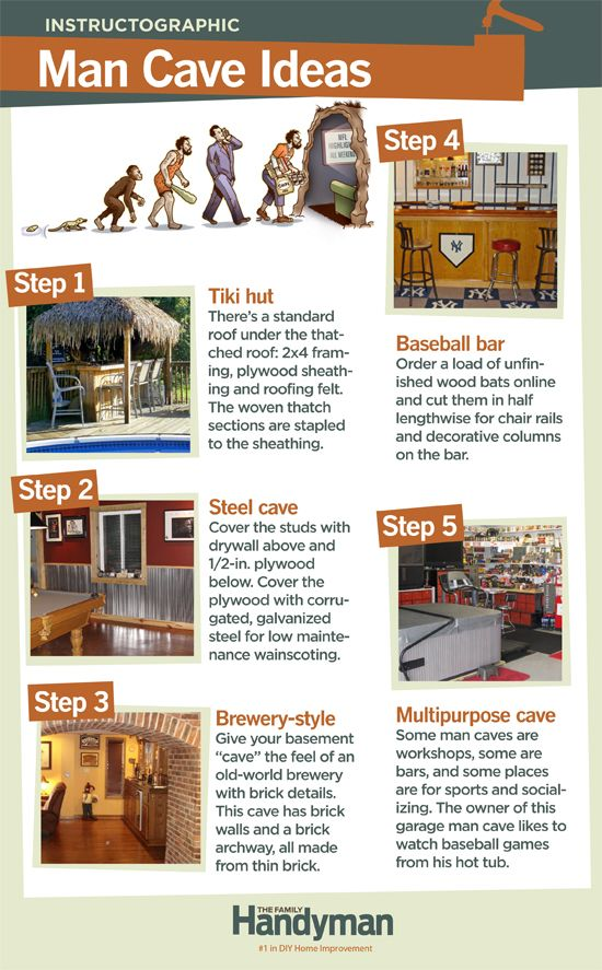 Man Cave Ideas   Men cave, Cave and Clever