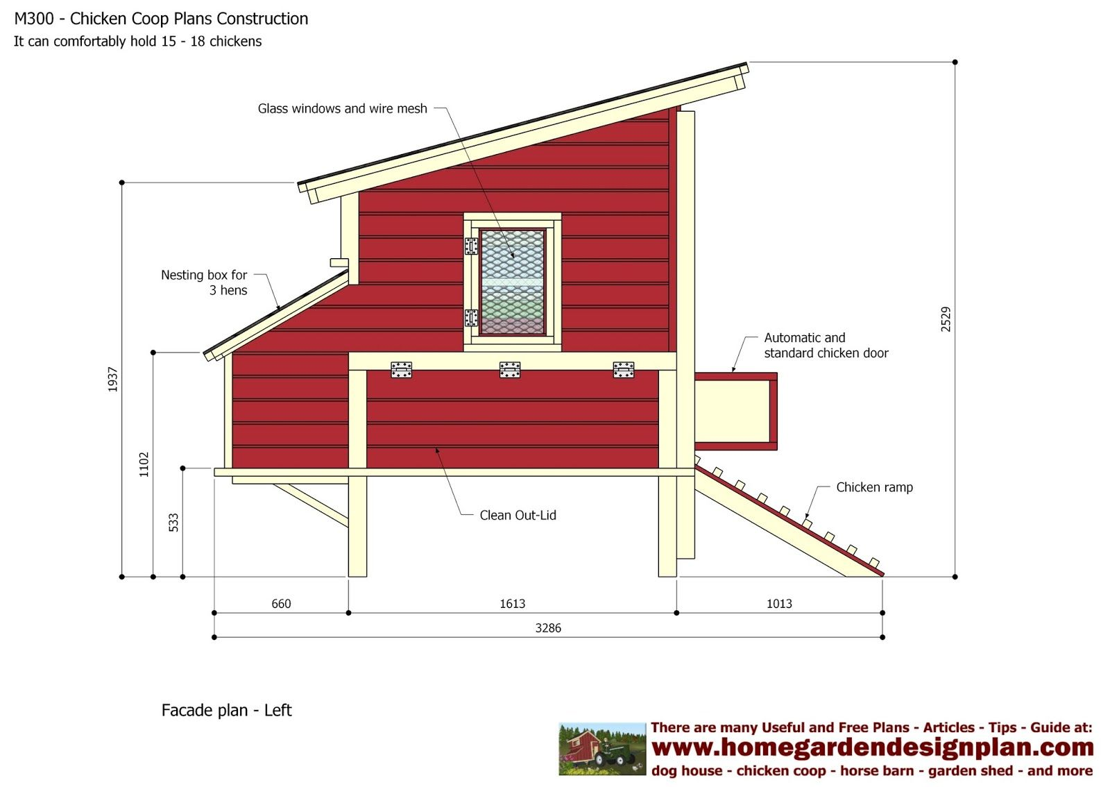 m300 chicken coop plans chicken coop design how to build a