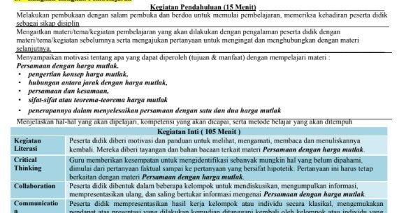 Rpp 1 Lembar Matematika Sma Smk Kelas 10 11 12 K13 Revisi 2020 Matematika Sma Matematika Smp