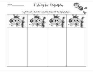 Fishing for Digraphs -- have the students look for words in a book that begin with the digraphs listed
