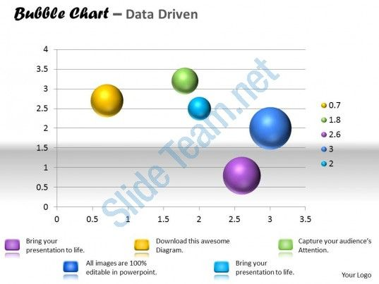 Data Driven 3d Interactive Bubble Chart Powerpoint Slides Slide01