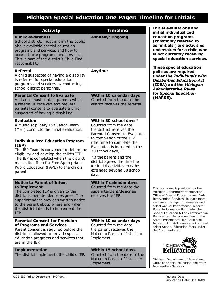 Michigan Special Education One Pager Timeline for Initials - psychological evaluation