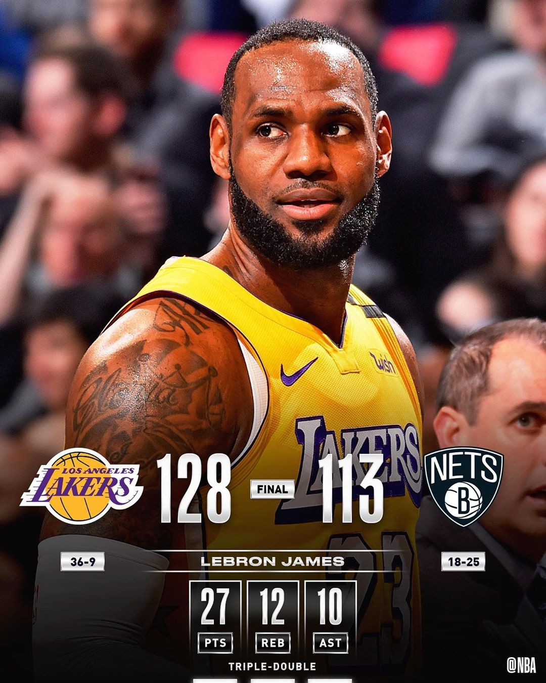 Nba On Instagram The Lakers Dallasmavs Washwizards Each Win Thursday Night In 2020 Lebron James Lakers Nba Player Stats Nba