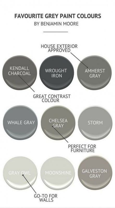 Exterior grey paint colors for house chelsea gray 16 ideas #greyexteriorhousecolors