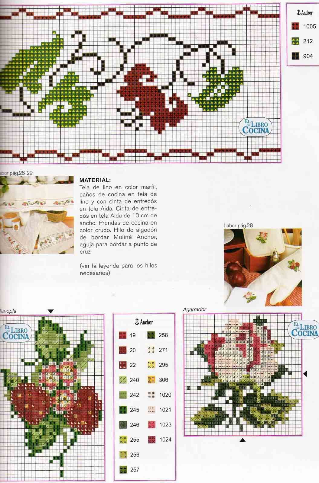 laboresdeesther Punto de cruz gratis : Cenefas de cocina | Bricolaje ...