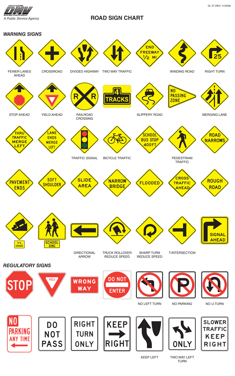 nc dmv road signs study guide signtest Design Graphica