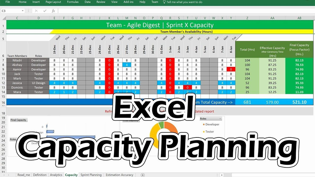 Capacity Planning Template Excel Awesome Vmware Capacity Planning Spreadsheet Downloadable Capacity Planning How To Plan Simple Business Plan Template Resource capacity planning excel template