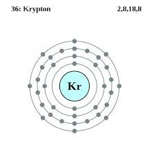 bohr model of krypton
