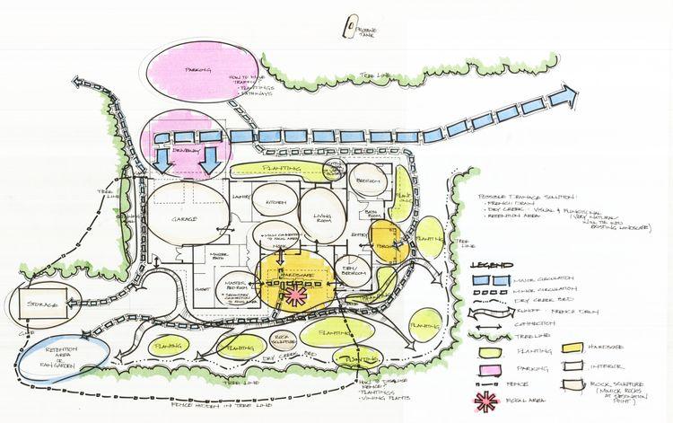 Architectural schematic design diagrams google search for Architecture zoning diagram