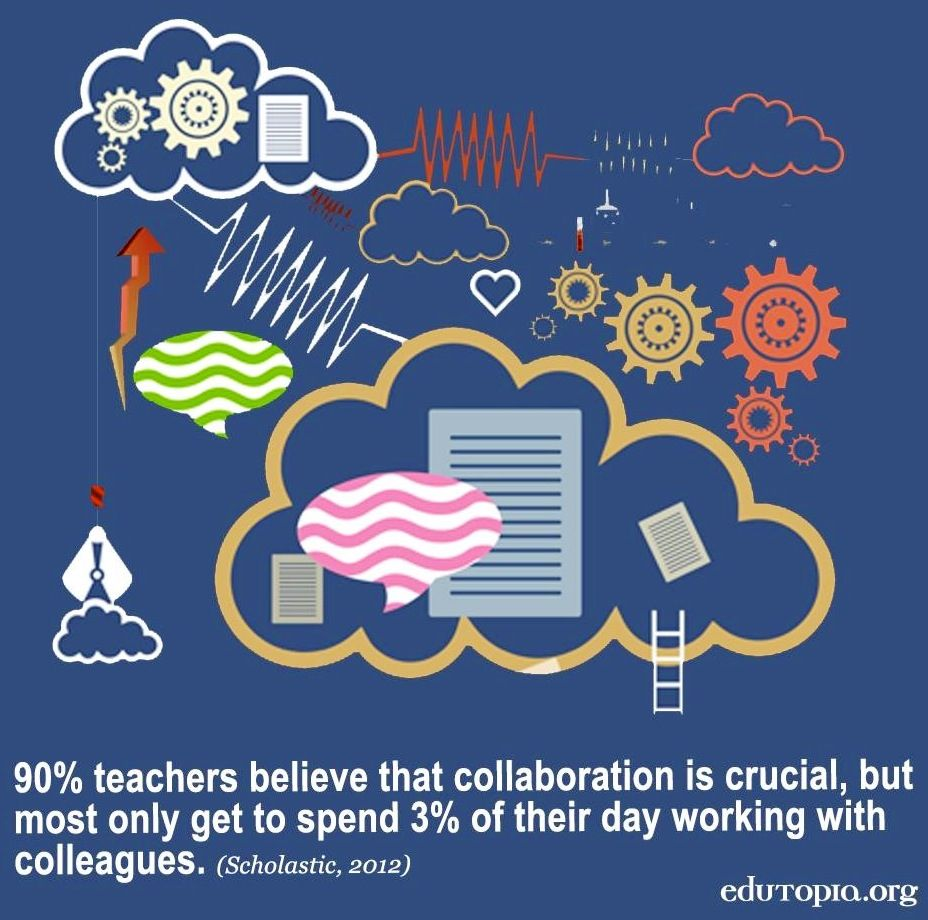 Education Quotes For Teachers Teachers And Collaboration Fact Quote Via Www.edutopia
