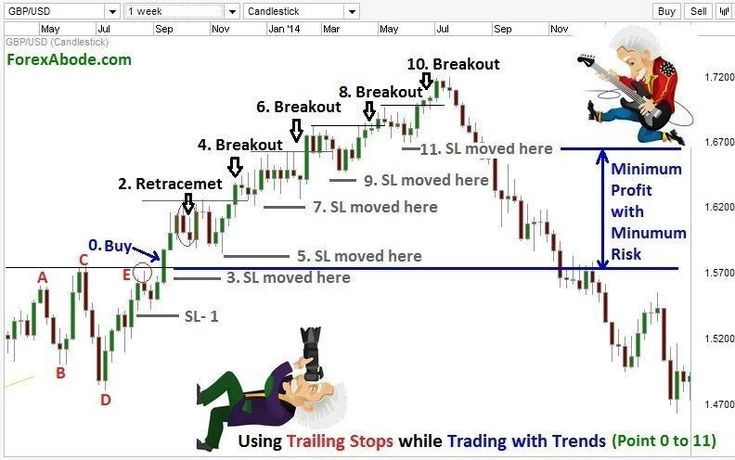 One Of The Greatest Websites For Trading Is On Website Adress You