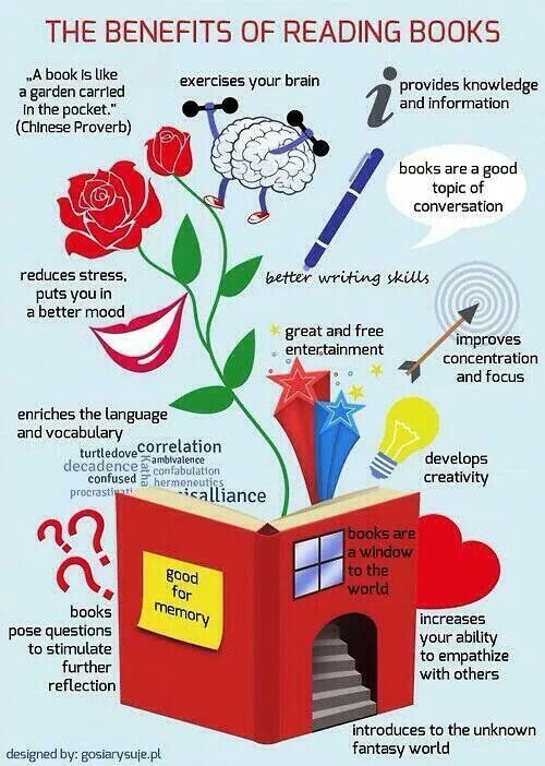 Poster About The Benefits Of Reading Books Book Infographic