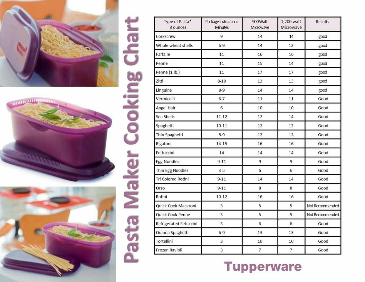 Pingl par claudia roberge sur tupperware tupperware - Atelier cuisine tupperware ...
