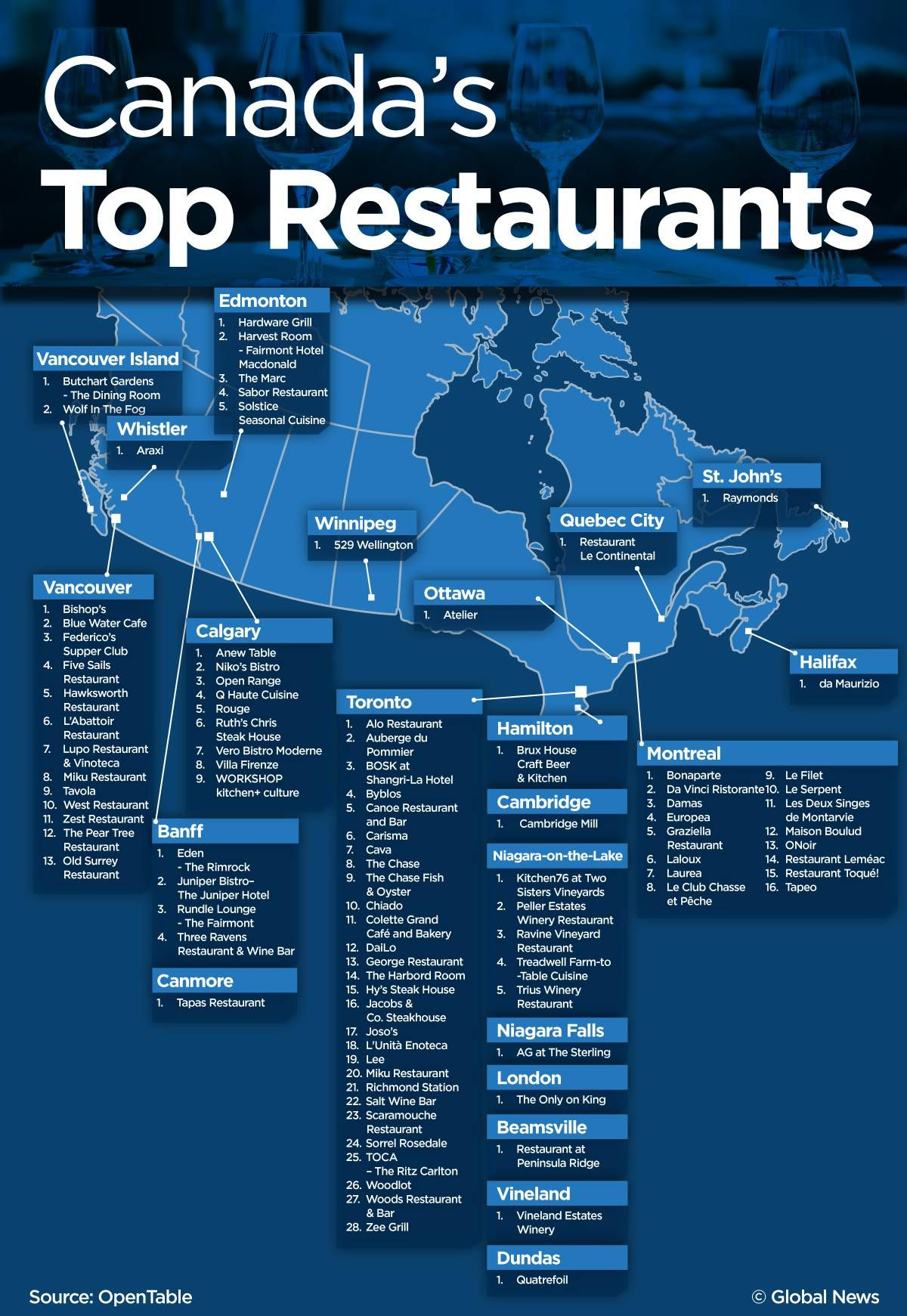 You Now Have A New List To Consult When Choosing Where Dine Out And Once Again Toronto S Restaurant Scene Comes On Top