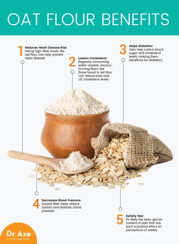 Oat Flour: The Gluten-Free Flour that Promotes a Healthy Heart