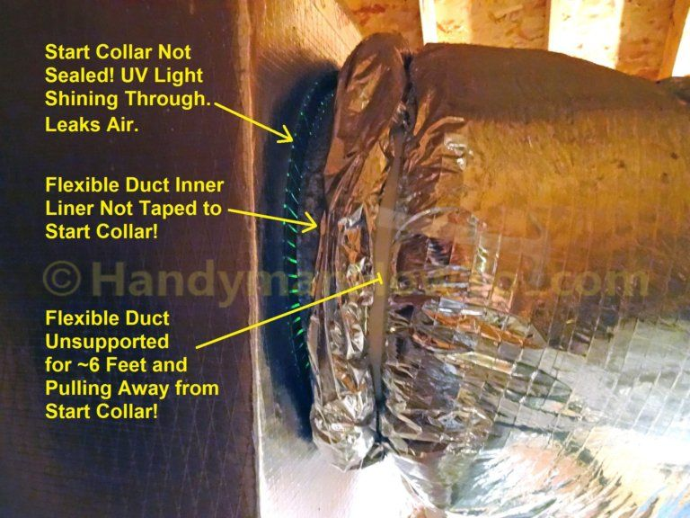 How To Install Round Sheet Metal Duct With Images Duct Work