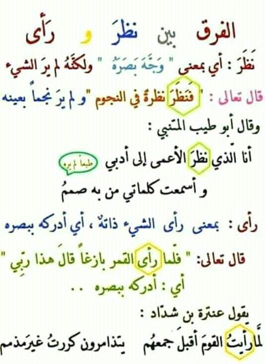 Pin By Sally On علم النحو Learning Arabic Arabic Language Learn Arabic Language