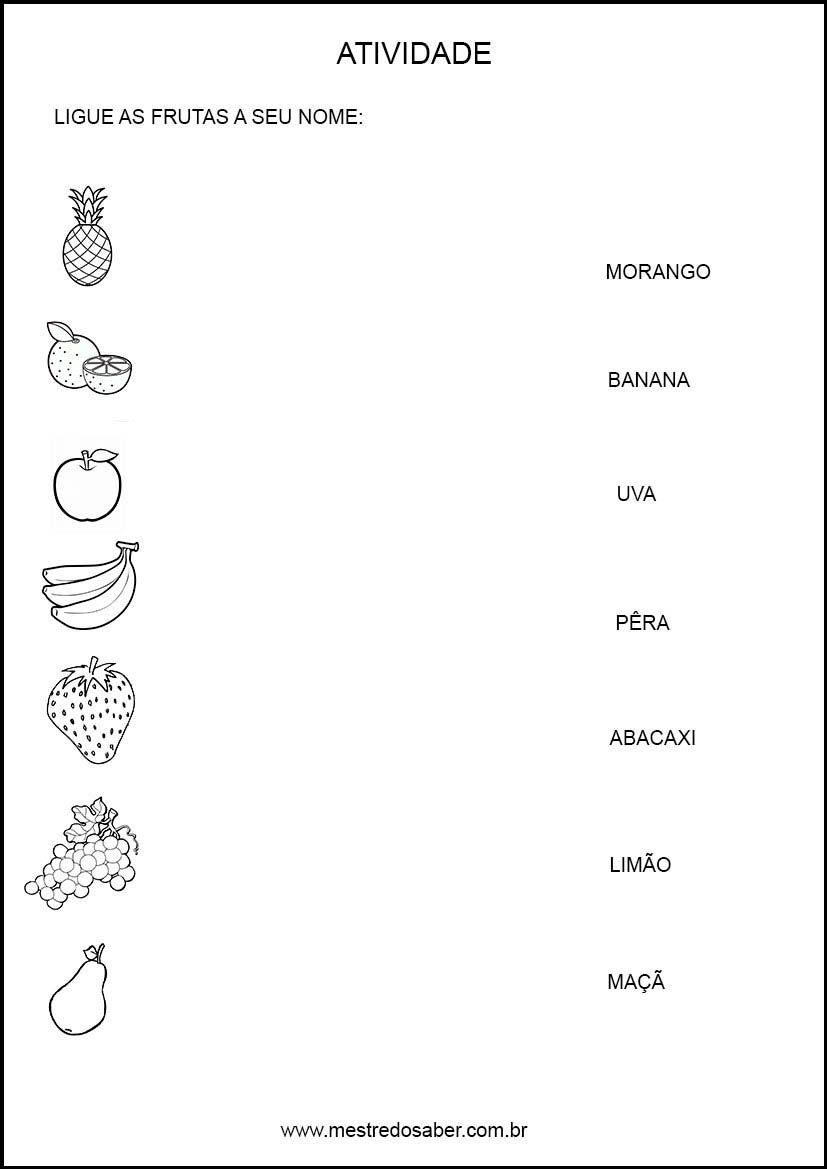 Projeto Alimentacao Saudavel Para Educacao Infantil Alimentacao