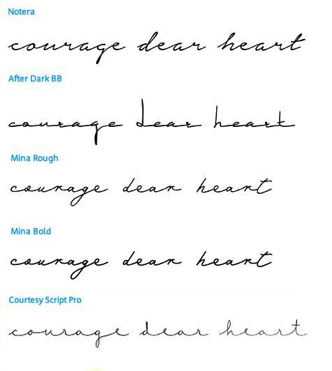 Image result for best minimalist font tattoos