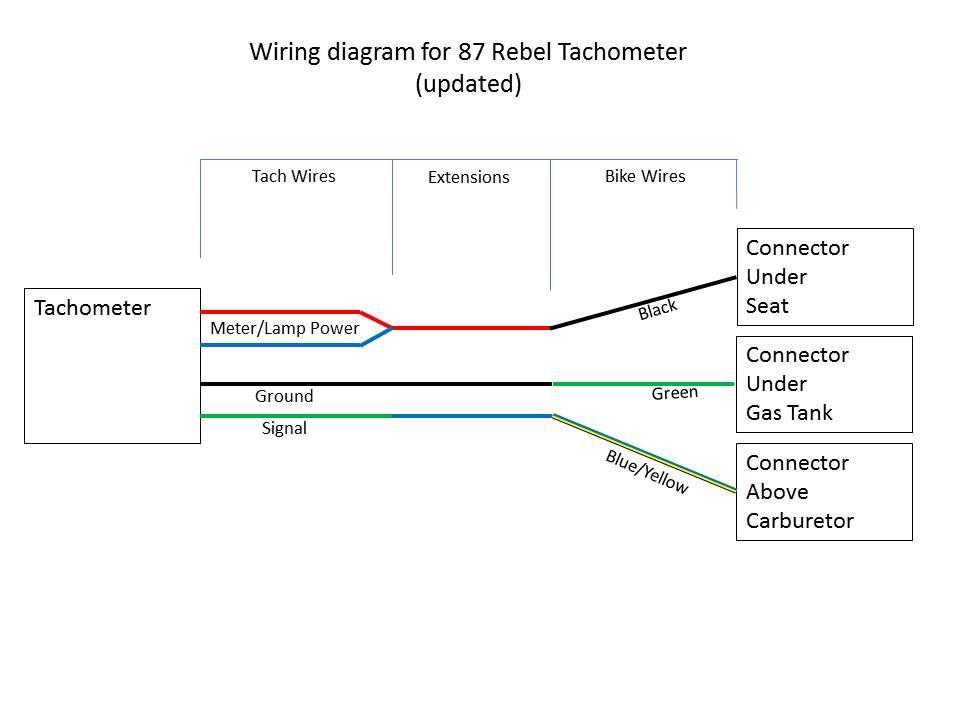 tachometer for an 87 rebel 250 page 3 honda rebel forum. Black Bedroom Furniture Sets. Home Design Ideas