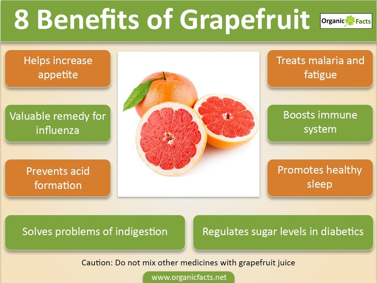 11 wonderful benefits of grapefruit (with images