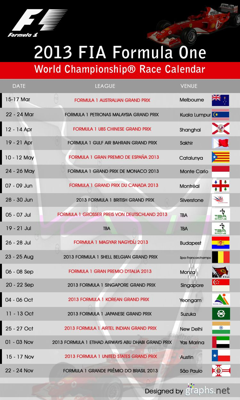 Race Calendar.2013 Fia Formula One World Championship Race Calendar 2013 Fia