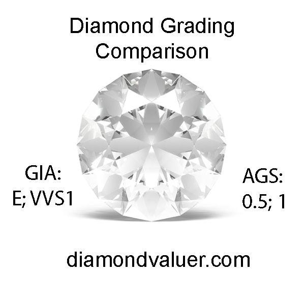 diamond how are diamonds graded